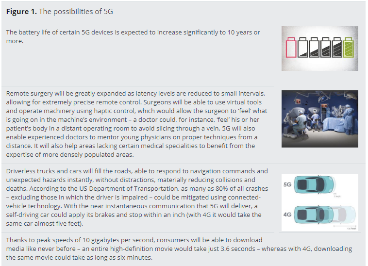 5G SEPs - how can early implementers predict aggregate