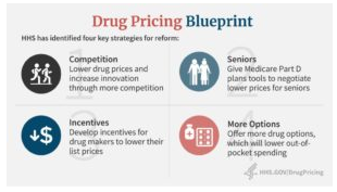 Significant drug pricing developments in july heres what you need since that time many industry commentators questioned whether any of the vague goals in the blueprint would or could be turned into concrete action malvernweather Choice Image