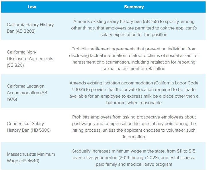 New Illinois Expense Reimbursement Law And Other Employment Laws Effective January 1 2019 Lexology