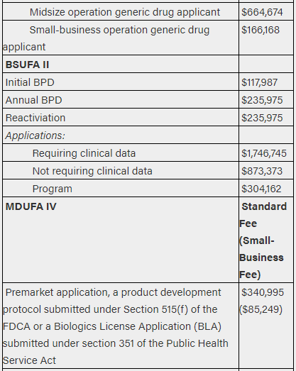 FDA Regulatory and Compliance Monthly Recap — August 2019