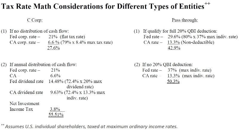 Non liquidating distribution s corporation california