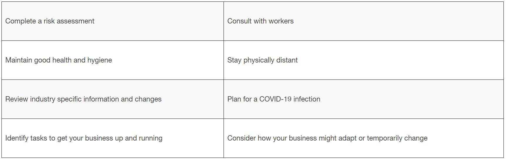 Back To Work And Covid 19 Part 2 What Work Health And Safety Steps Must Employers Take Lexology