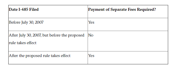 form i 485 fee  USCIS Proposes Significant Fee Hikes - Lexology