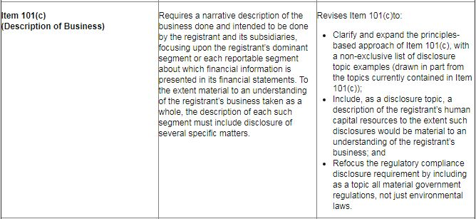 Registrant sec definition of investment california registered investment advisor search