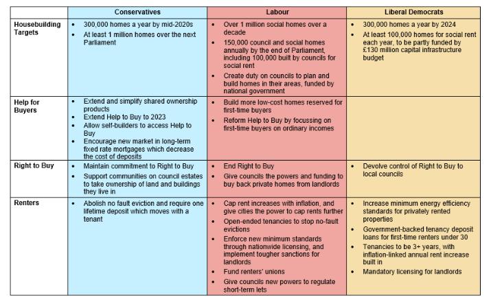 General Election 2019: Vote Planning - Lexology