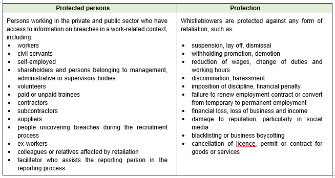 Whistleblower protection: High time for a change! - Lexology