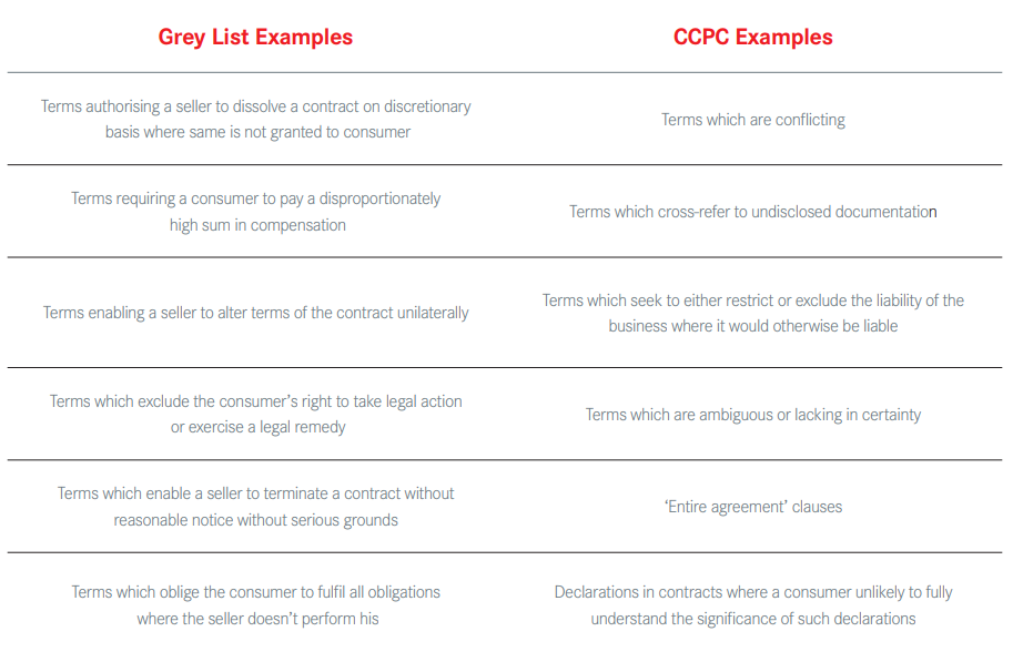 CCPC Guidelines on the Unfair Terms Regulations - Lexology