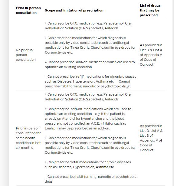 Medical Negligence Complaint Letter Template from d2dzik4ii1e1u6.cloudfront.net